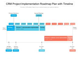 CRM Project Implementation Roadmap Plan With Timeline
