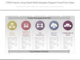 Crm Projects Using Rapid Methodologies Diagram Powerpoint Ideas