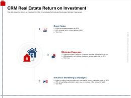 CRM Real Estate Return On Investment Costs Ppt Powerpoint Presentation Styles Slides