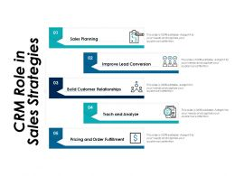 CRM Role In Sales Strategies