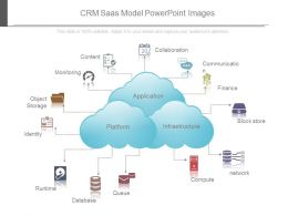 Crm Saas Model Powerpoint Images