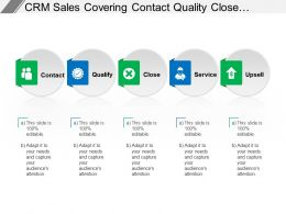 Crm Sales Covering Contact Quality Close Service And Upsell