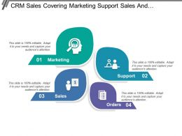 Crm Sales Covering Marketing Support Sales And Orders