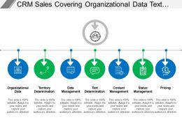 Crm Sales Covering Organizational Data Text Determination Content Management