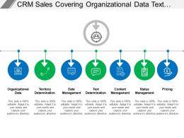 Crm Sales Covering Organizational Data Text Determination Content Management