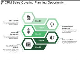 Crm Sales Covering Planning Opportunity Management Order Acquisition