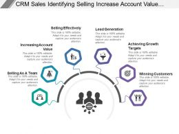 Crm Sales Identifying Selling Increase Account Value Achieving Growth Targets