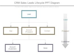 Crm Sales Leads Lifecycle Ppt Diagram