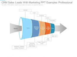 Crm Sales Leads With Marketing Ppt Examples Professional
