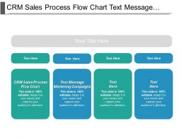 Crm Sales Process Flow Chart Text Message Marketing Campaigns Cpb