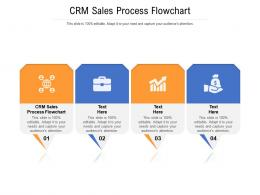 CRM Sales Process Flowchart Ppt Powerpoint Presentation Layouts Samples Cpb