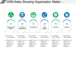 Crm Sales Showing Organization Matter Account Management Security And Reports