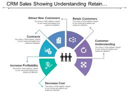 Crm Sales Showing Understanding Retain Customers Contracts And Decrease Cost