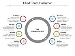 CRM Share Customer Ppt Powerpoint Presentation Slides Smartart Cpb