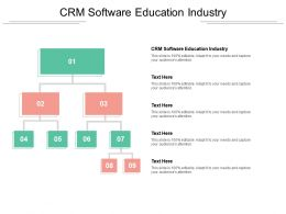 CRM Software Education Industry Ppt Powerpoint Presentation Outline Graphics Cpb
