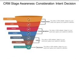 Crm Stage Awareness Consideration Intent Decision