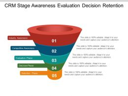 Crm Stage Awareness Evaluation Decision Retention