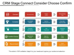 Crm Stage Connect Consider Choose Confirm