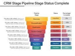 Crm Stage Pipeline Stage Status Complete