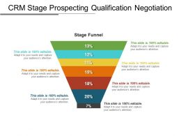 Crm Stage Prospecting Qualification Negotiation