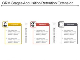Crm Stages Acquisition Retention Extension