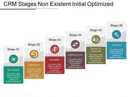 Crm Stages Non Existent Initial Optimized
