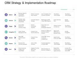 CRM Strategy And Implementation Roadmap Customer Relationship Management Process Ppt Professional