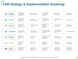 CRM Strategy And Implementation Roadmap Techno Functional Ppt Powerpoint Presentation Icon Files