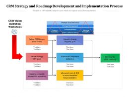 CRM Strategy And Roadmap Development And Implementation Process