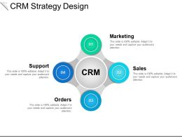 Crm Strategy Design Presentation Visuals