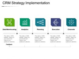 Crm Strategy Implementation Sample Of Ppt Presentation