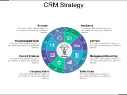 Crm Strategy Presentation Powerpoint Templates