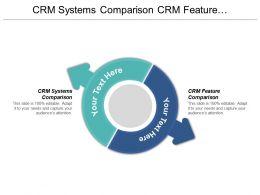 Crm Systems Comparison Crm Feature Comparison Local Marketing Cpb