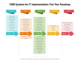 CRM Systems For IT Implementation Five Year Roadmap
