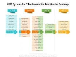 CRM Systems For IT Implementation Four Quarter Roadmap