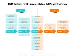 CRM Systems For IT Implementation Half Yearly Roadmap