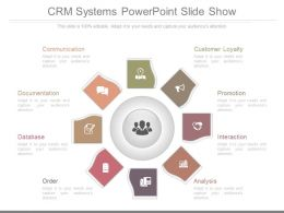 Crm Systems Powerpoint Slide Show