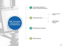 CRM Technology Implementation And Applications Assessment M343 Ppt Powerpoint Presentation Styles
