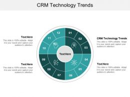 CRM Technology Trends Ppt Powerpoint Presentation Model Elements Cpb