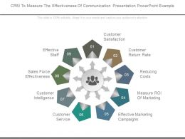 Crm To Measure The Effectiveness Of Communication Presentation Powerpoint Example