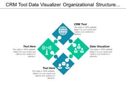 Crm Tool Data Visualizer Organizational Structure Communication Problems Cpb