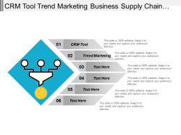 Crm Tool Trend Marketing Business Supply Chain Management