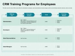 CRM Training Programs For Employees Features Ppt Powerpoint Presentation Styles Graphics Design