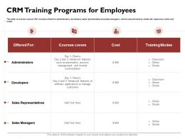 CRM Training Programs For Employees Onsite Ppt Powerpoint Presentation Icon Deck