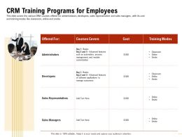 CRM Training Programs For Employees Sales Representatives Ppt Presentation Gallery