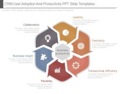 Crm User Adoption And Productivity Ppt Slide Templates