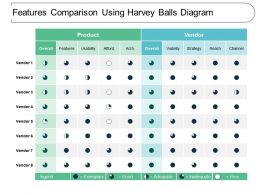 Crm Vendor Comparison With Harvey Balls Diagram