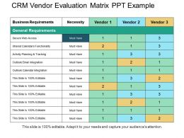 Crm Vendor Evaluation Matrix Ppt Example