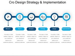 Cro Design Strategy And Implementation