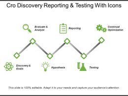 Cro Discovery Reporting And Testing With Icons